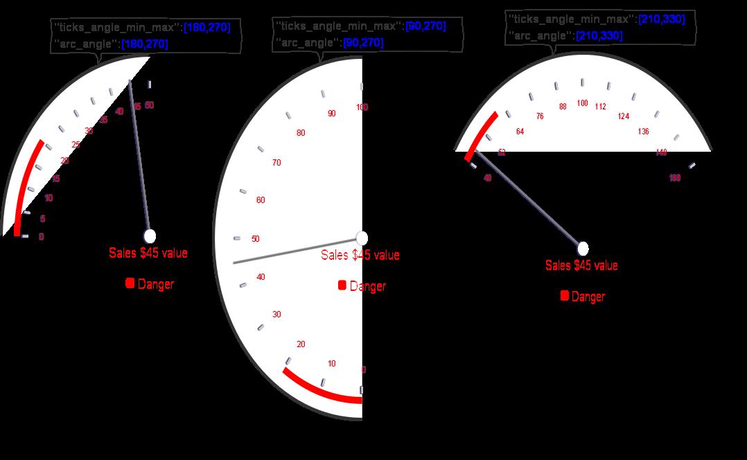 dial range angle3